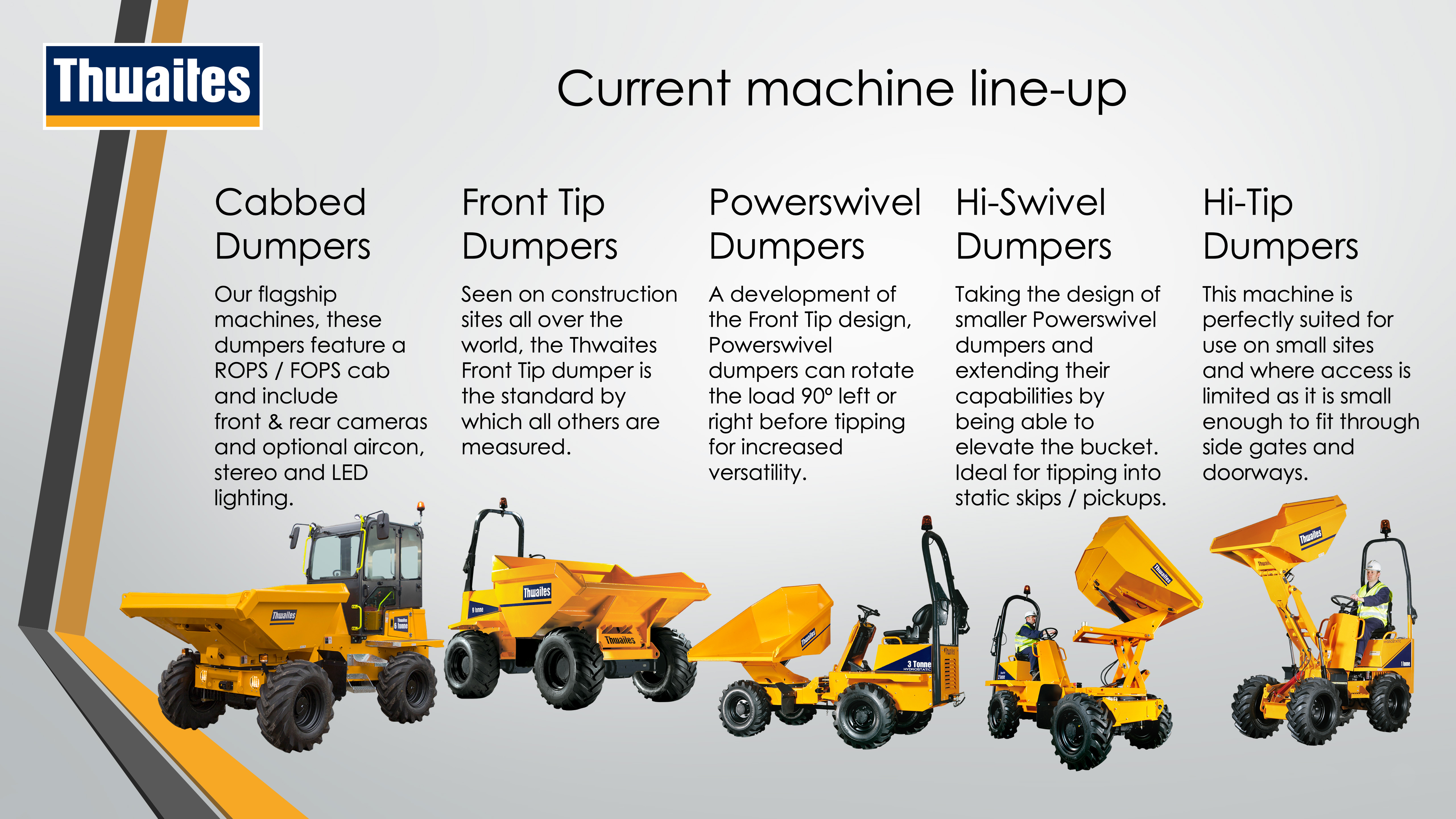 Thwaites Dumper Line Up
